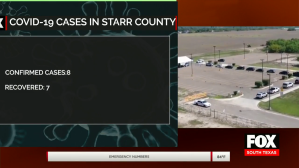 Eighth COVID-19 Case Confirmed in Starr County