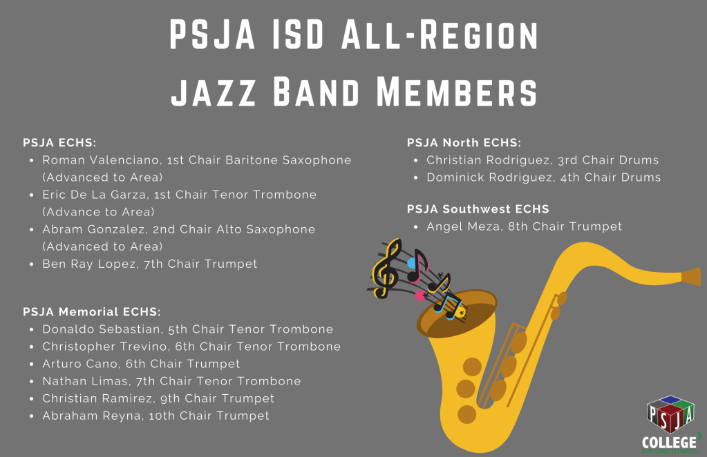 More than a dozen PSJA students earn spots to All-Region Jazz Band after virtual competition